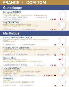 Médiateurs professionnels Martinique Guadeloupe